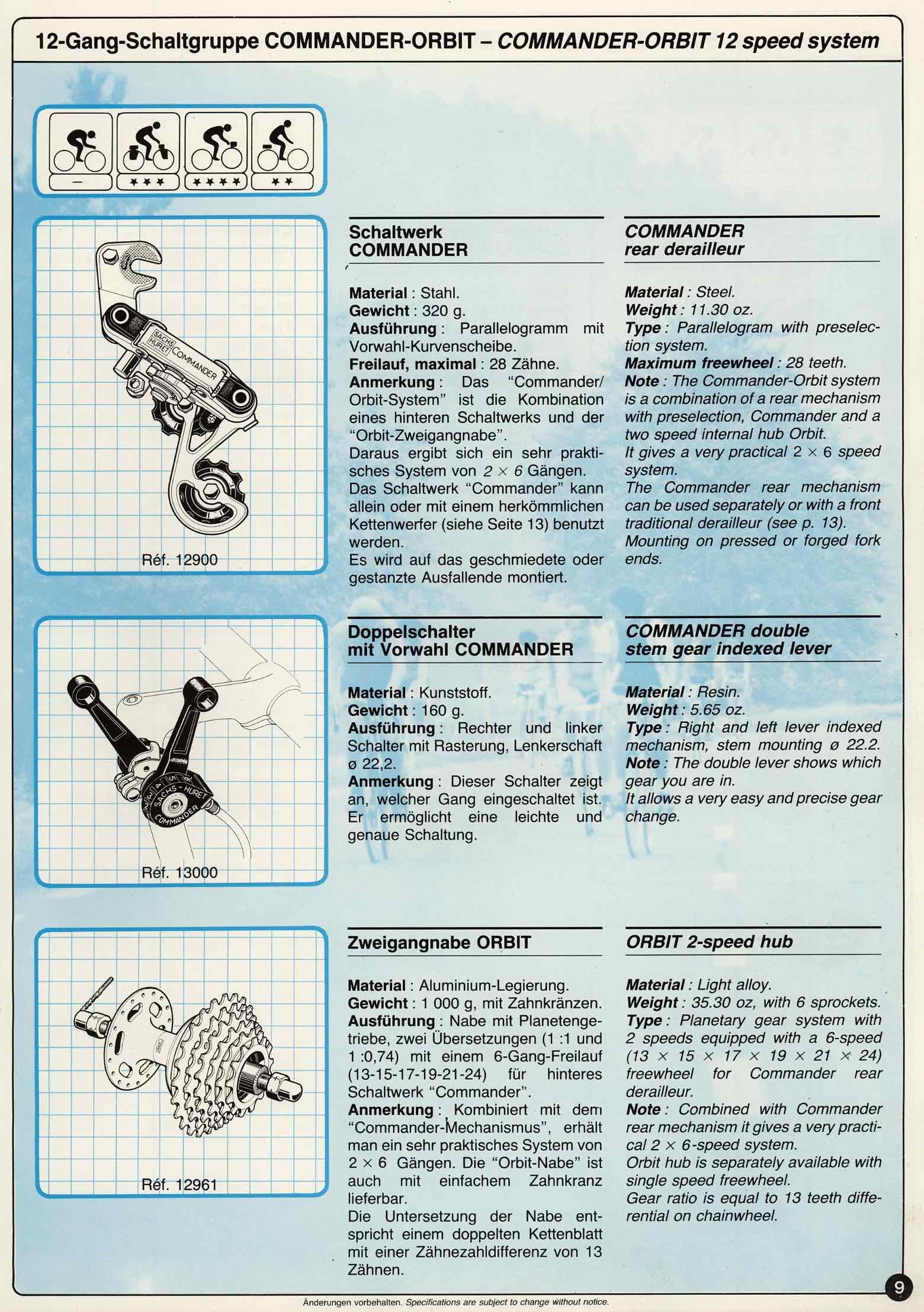 Huret Derailleurs - Speedometers - June 1984 page 9